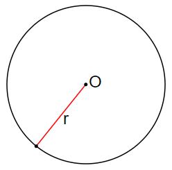 Full circle formula