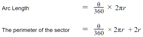 Perimeter of a Circle Sector math 1