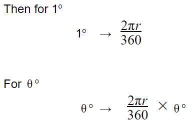 Perimeter of a Circle Sector math