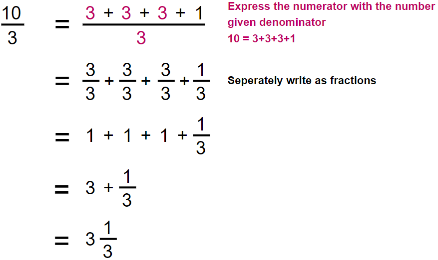 Representing an Improper Fraction as a Mixed Number2