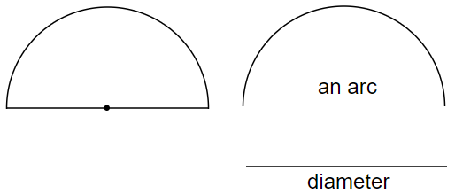 arc and diameter