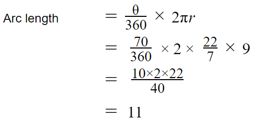 arc length example math 2