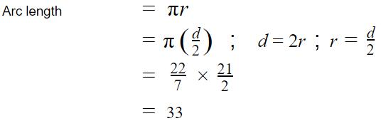 arc length example math