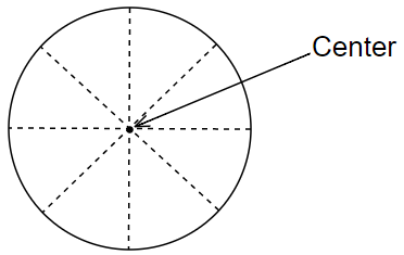 perimeter of circle - center 2