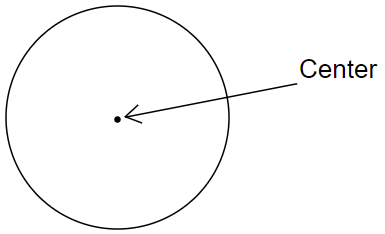 perimeter of circle - center
