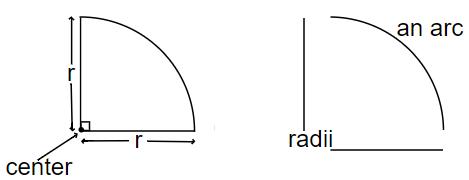 perimeter of quater circle