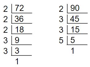 find hcf method 1.1