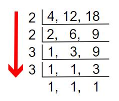 find lcm method 3.4