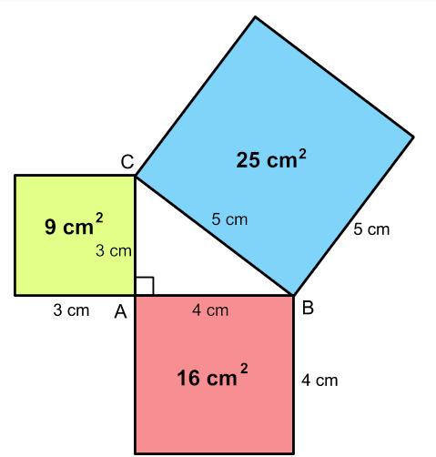 The Pythagorean Theorem Math Tutor Free Math For All