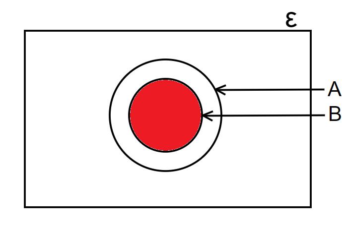 venn diagrams intersection example 2