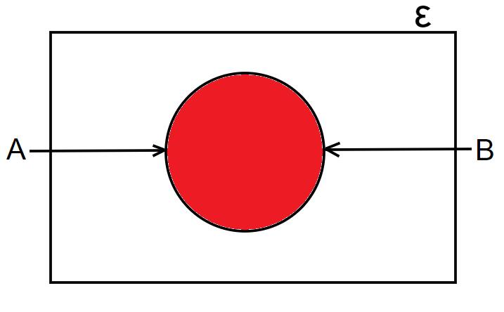 venn diagrams intersection example 3