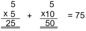 15 multiply by 5 method 2