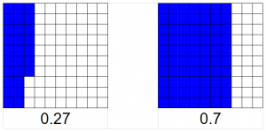 learn math with visuals