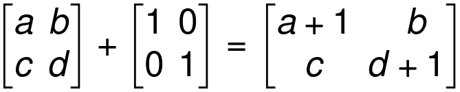 identity matrix properties