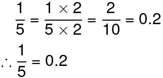 Fractions having denominators which are not multiples of 10 examples