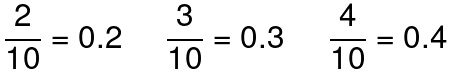 Fractions with 10 as the denominator