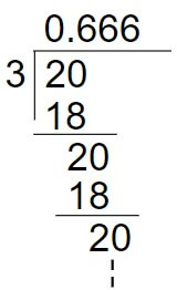 decimals unable to convert multiples of 10